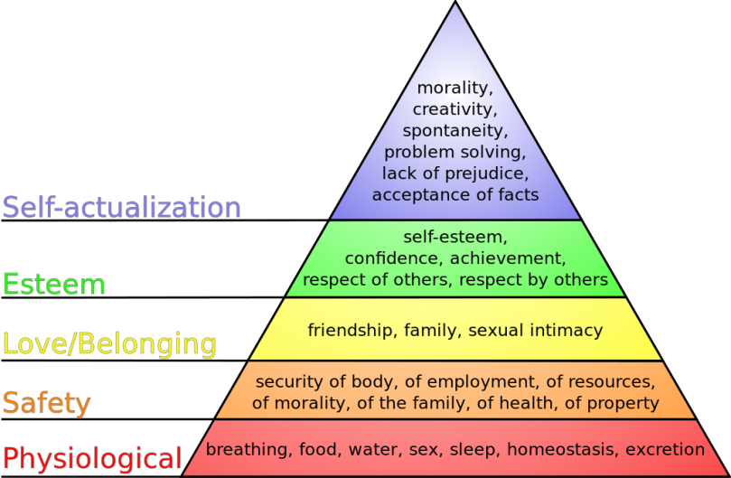 Maslow's_hierarchy_of_needs.svg[1]